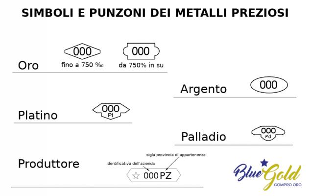 punzoni-metalli-preziosi